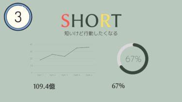 Short.Vo3『信頼』